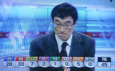 NHKの開票速報