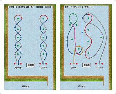 コース図2