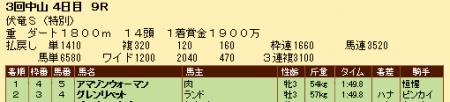 伏竜S結果