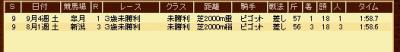2009y09m10d_165246979.jpg