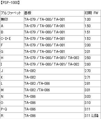 psp-100.jpg