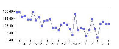 CHART20090611.jpg