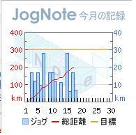 20070418_kmgr.jpg
