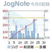 20070425_kmgr.jpg