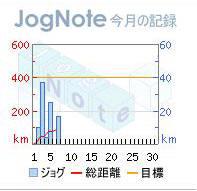 20070507_kmgr.jpg