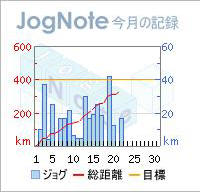 20070522_kmgr.jpg