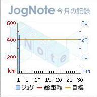 20070601_kmgr.jpg