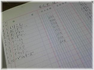 kozukai.jpg