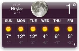 寧波のお天気