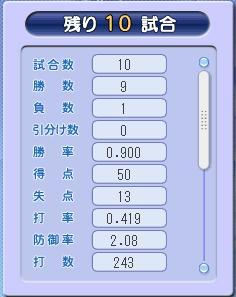 ファーム 108