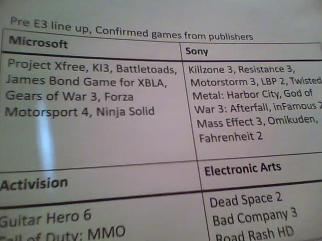 E3 ラインナップ