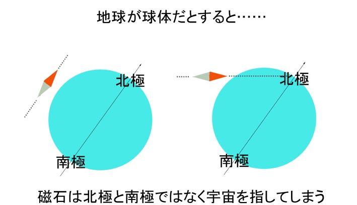地球は丸くない011-1