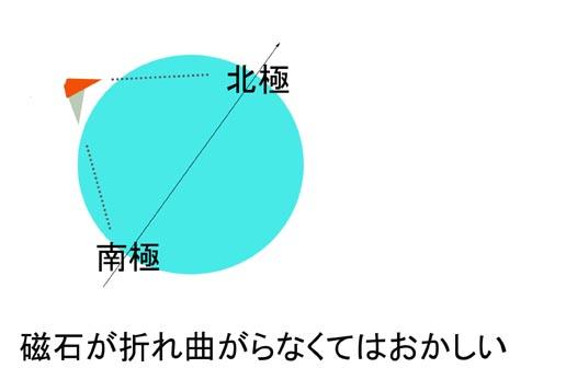 地球は丸くない011-2