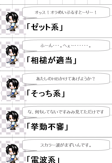 顔リスト2