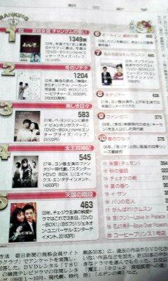 朝日新聞記事「春のワルツ」10位ー1