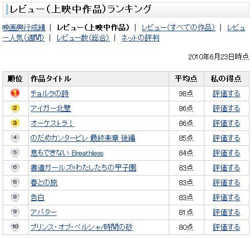 goo映画レビューランキング20100623