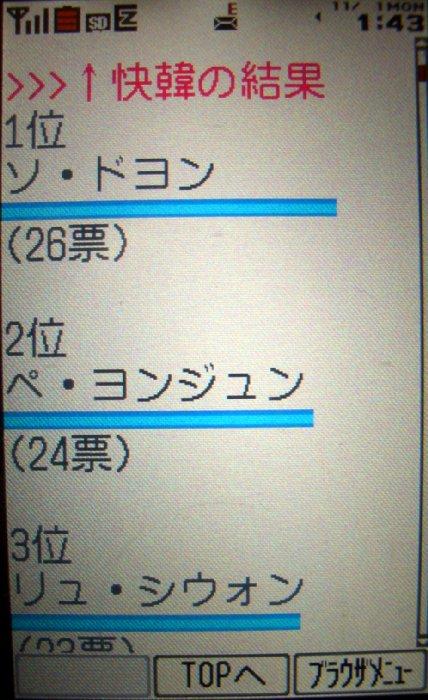 快韓人気投票201011010142