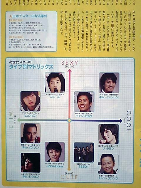 Weeklyぴあ20071011-2