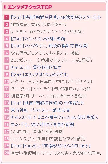 ソ・ドヨン記事3位20110119
