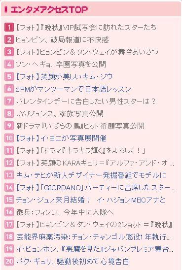 朝鮮日報エンタメコリアベスト2020110212