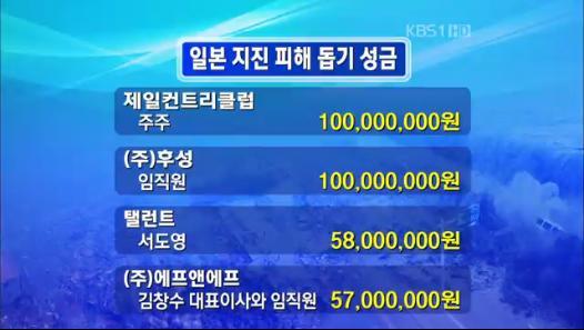 KBS News ソ・ドヨン寄付