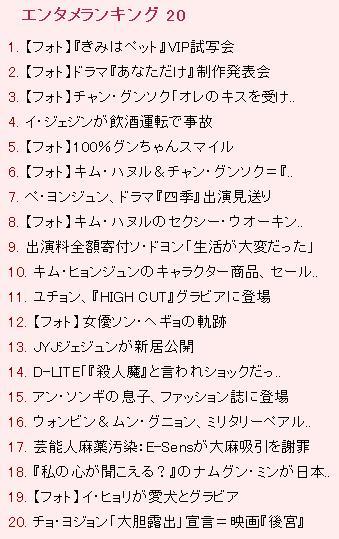 朝鮮日報日本語版エンタメランキング20111104