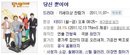 あなただけ第28話視聴率(TNmS)