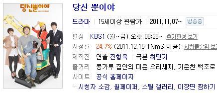 あなただけ第29話視聴率(TNmS)