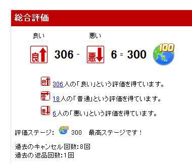 2010.01.23.楽オク評価