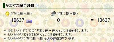 2010.01.23.ヤフオク評価