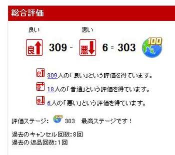 2010.01.30.楽オク評価