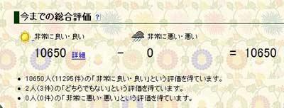 2010.01.30.ヤフオク評価