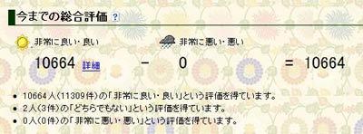 2010.02.02.ヤフオク評価