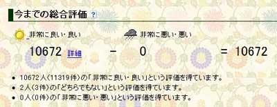 2010.02.05.ヤフオク評価