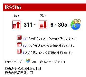 2010.02.05.楽オク評価