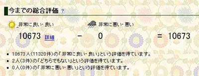 2010.02.07.ヤフオク評価