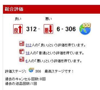 2010.02.07.楽オク評価
