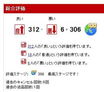 2010.02.12.楽オク評価