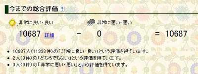 2010.02.12.ヤフオク評価