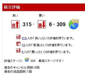 2010.02.19.楽オク評価
