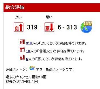 2010.02.28.楽オク評価