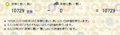 2010.02.28.ヤフオク評価