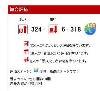 2010.03.07.楽オク評価