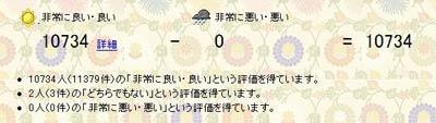 2010.03.07.ヤフオク評価