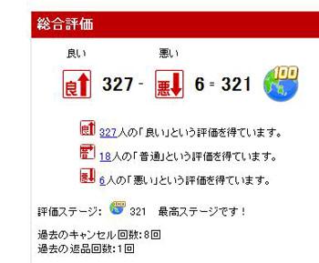 2010.03.19楽オク評価