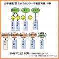 がんセンター麻酔科2