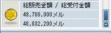 2日目49mの売り上げ