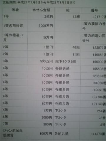 20081231155732