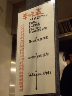 廣島つけ麺本舗 ばくだん屋 西新宿店 辛味表