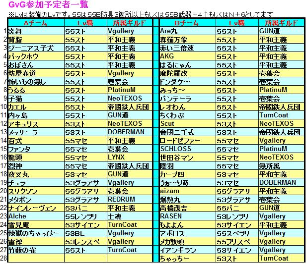 GvG参加者リスト2